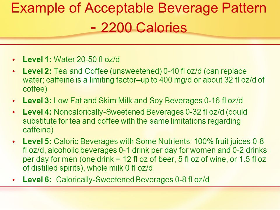 Example of Acceptable Beverage Pattern - 2200 Calories