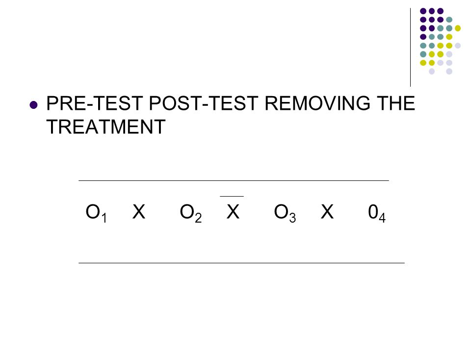 PRE-TEST POST-TEST REMOVING THE TREATMENT