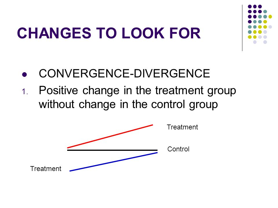 CHANGES TO LOOK FOR CONVERGENCE-DIVERGENCE