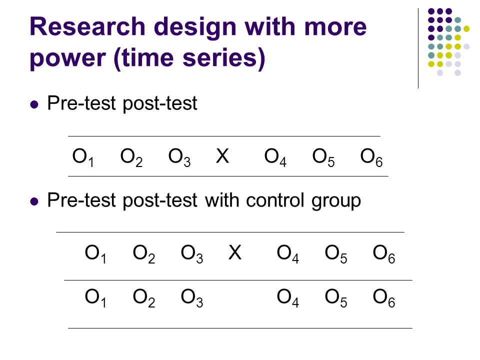Research design with more power (time series)
