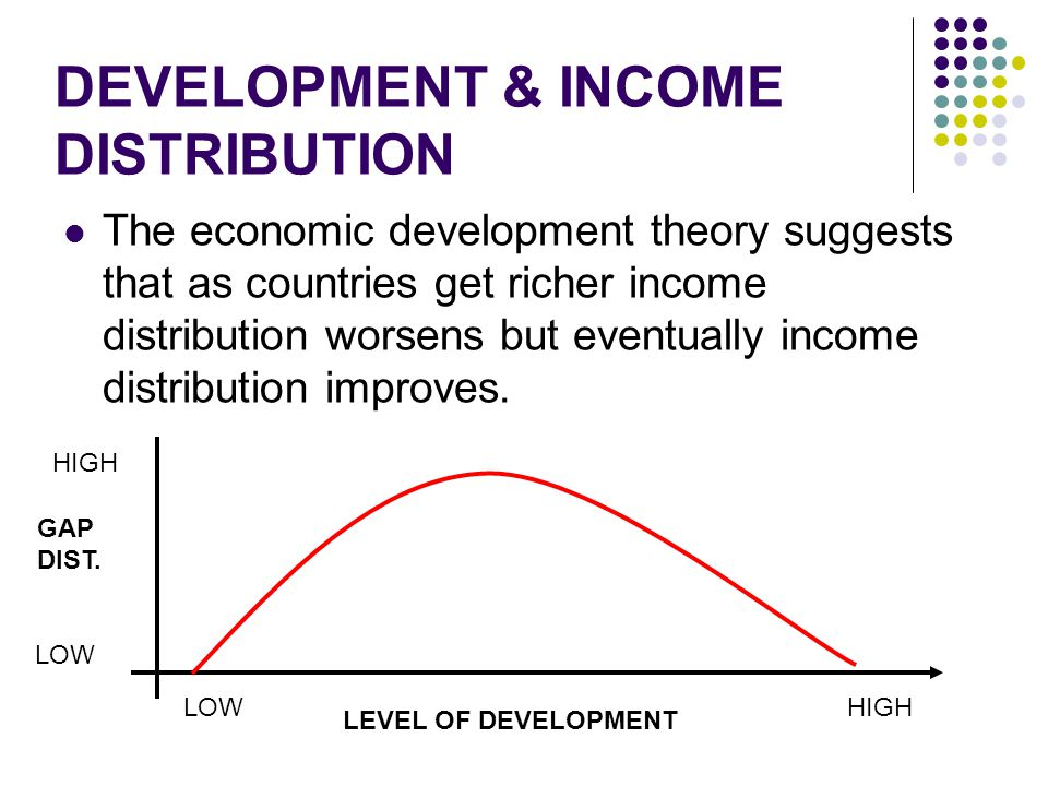 DEVELOPMENT & INCOME DISTRIBUTION