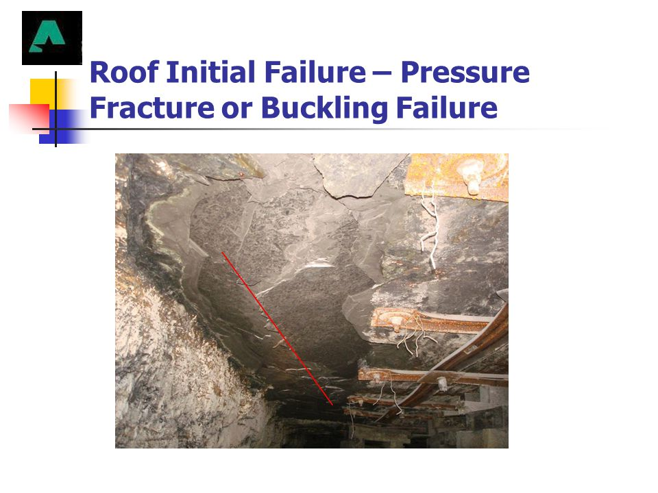 Roof Initial Failure – Pressure Fracture or Buckling Failure