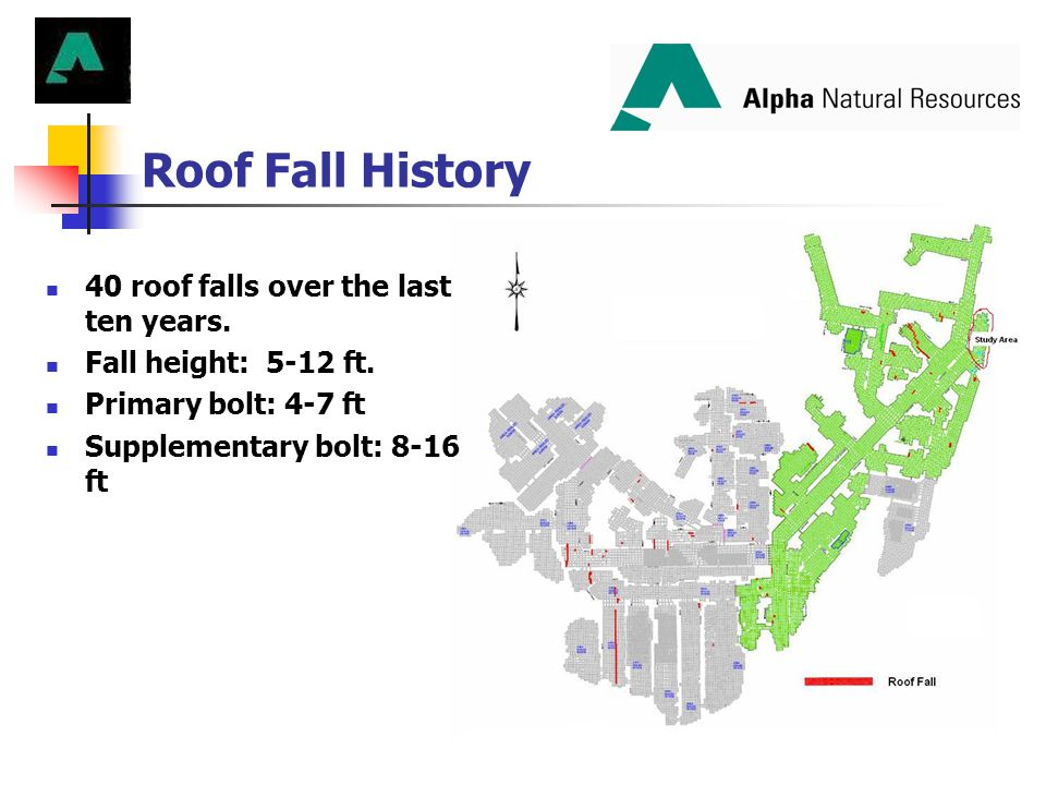 Roof Fall History 40 roof falls over the last ten years.