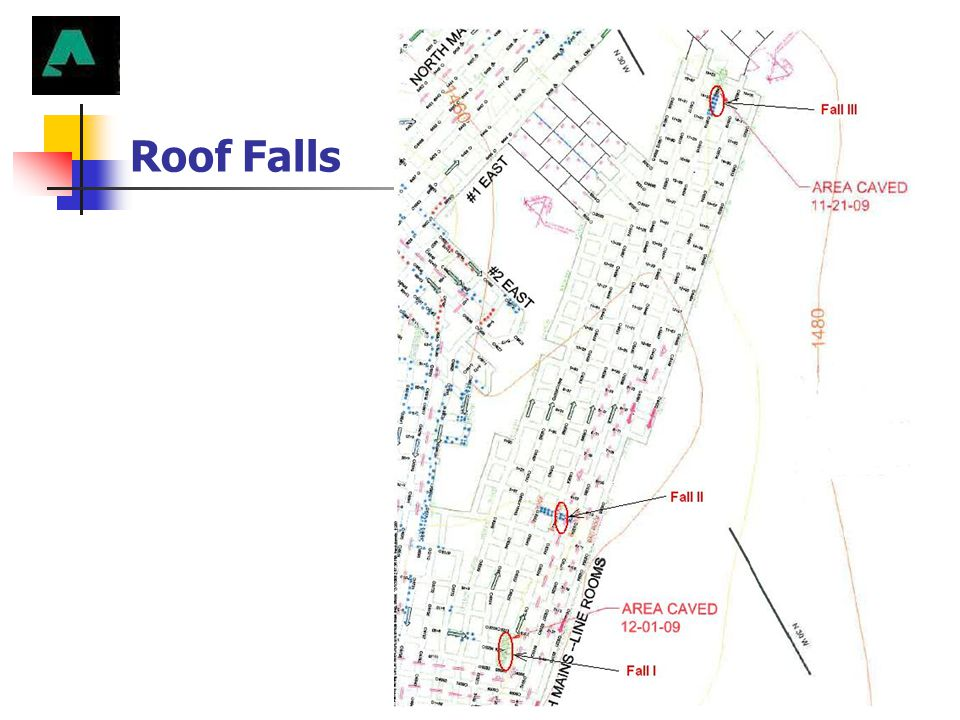 Roof Falls