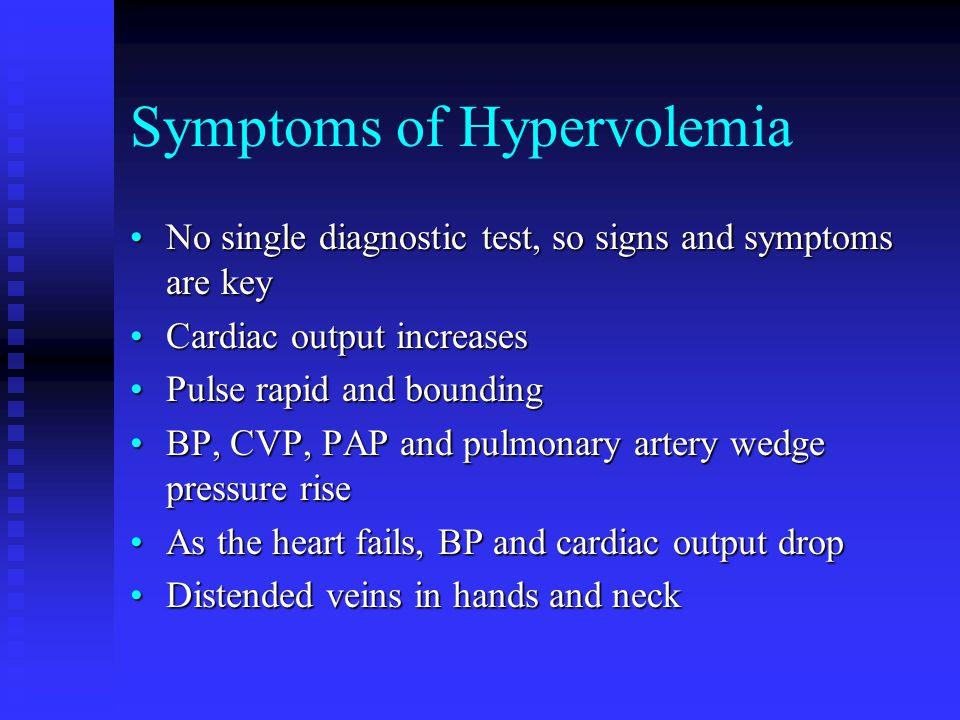 Symptoms of Hypervolemia