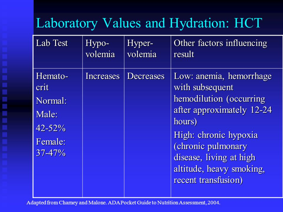 Laboratory Values and Hydration: HCT