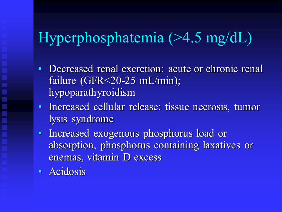 Hyperphosphatemia (>4.5 mg/dL)