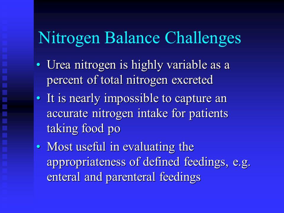 Nitrogen Balance Challenges