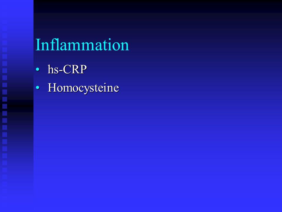Inflammation hs-CRP Homocysteine