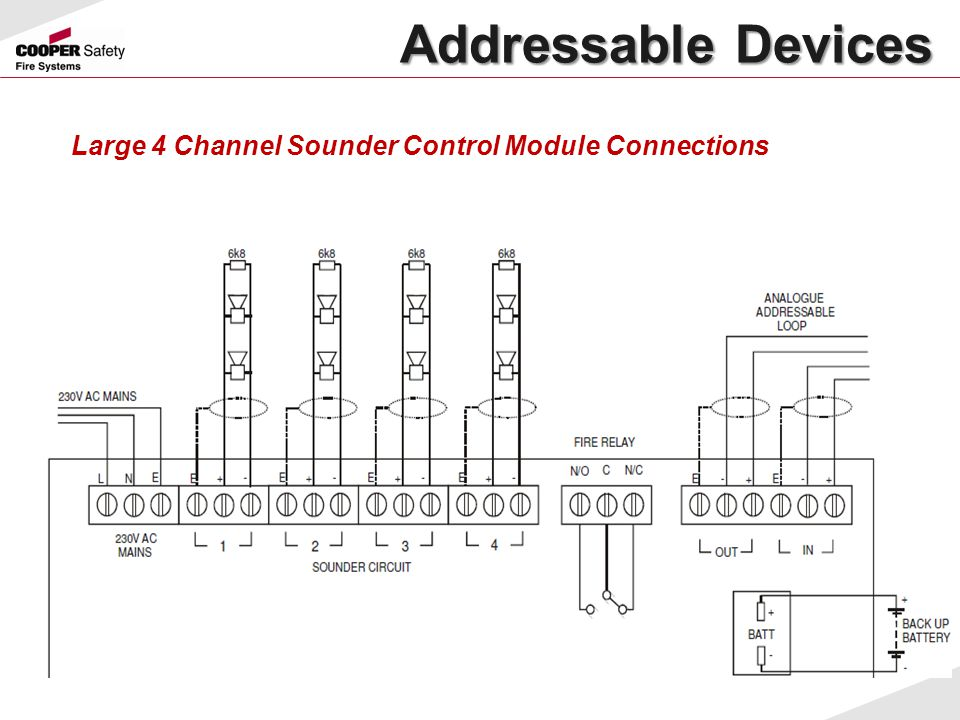 Addressable Devices Large 4 Channel Sounder Control Module Connections