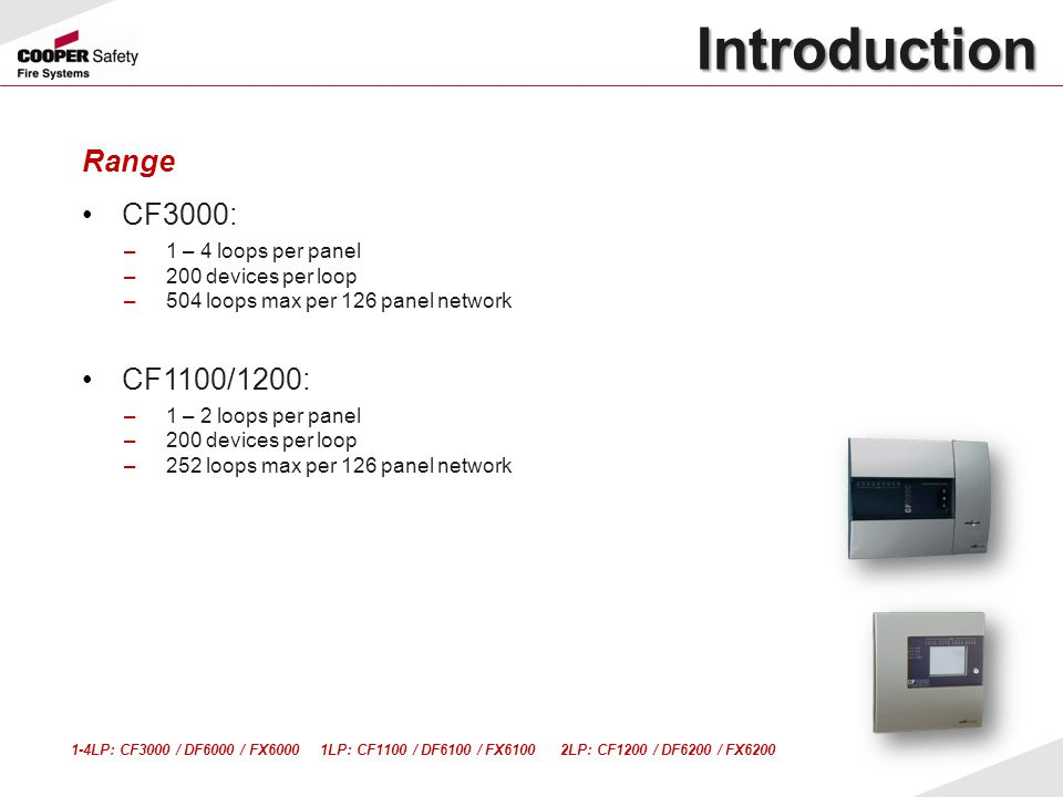 Introduction Range CF3000: CF1100/1200: 1 – 4 loops per panel