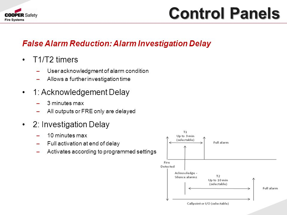 Control Panels False Alarm Reduction: Alarm Investigation Delay