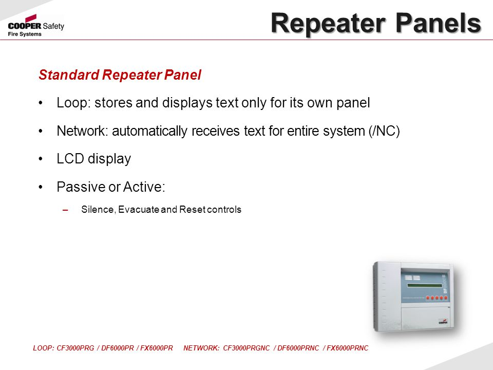 Repeater Panels Standard Repeater Panel