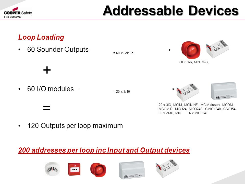 Addressable Devices Loop Loading 60 Sounder Outputs + 60 I/O modules =