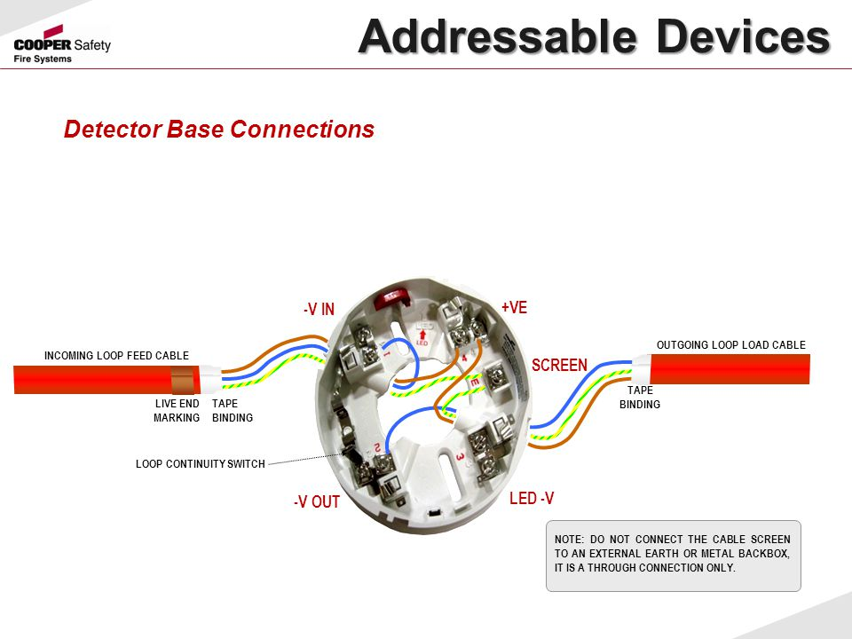 Addressable Devices Detector Base Connections -V IN +VE SCREEN LED -V