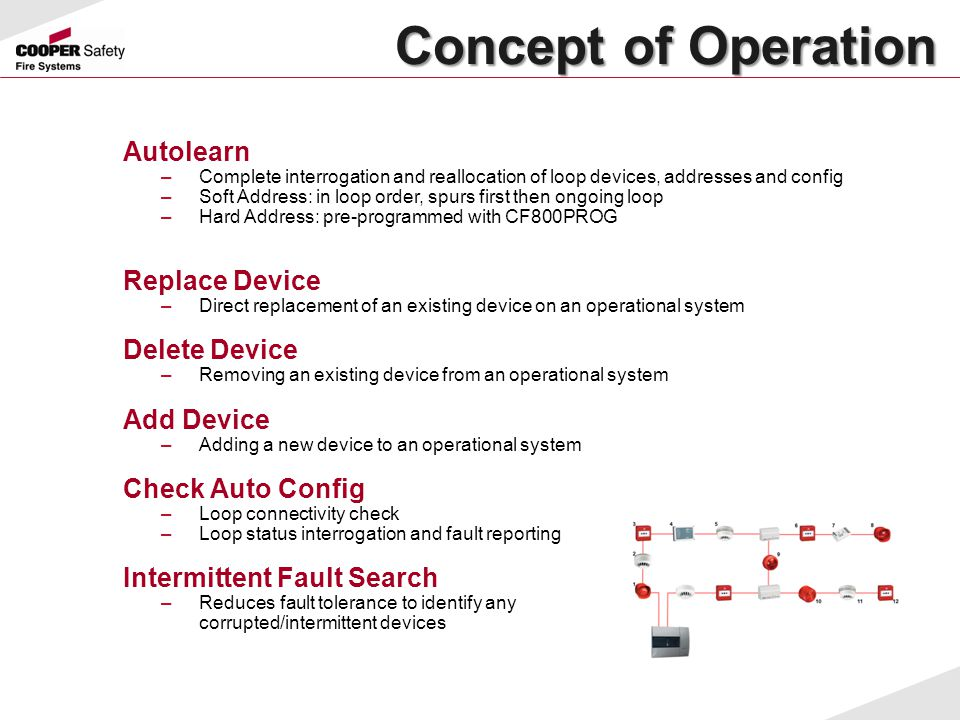 Concept of Operation Autolearn Replace Device Delete Device Add Device