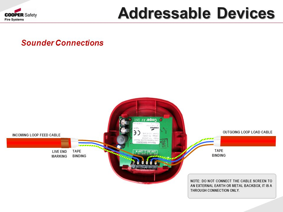 Addressable Devices Sounder Connections OUTGOING LOOP LOAD CABLE