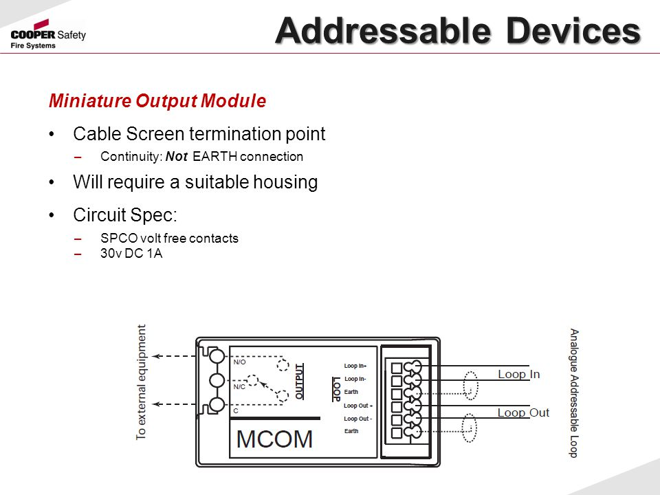 Addressable Devices Miniature Output Module