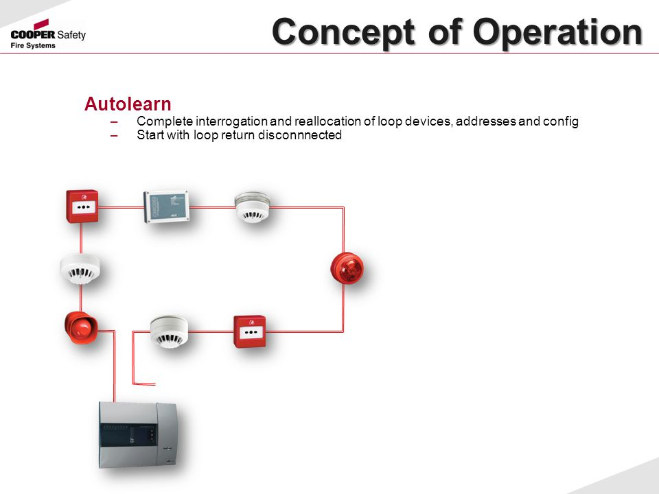 Concept of Operation Autolearn