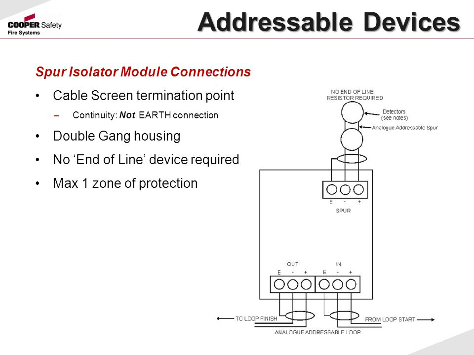 Addressable Devices Spur Isolator Module Connections