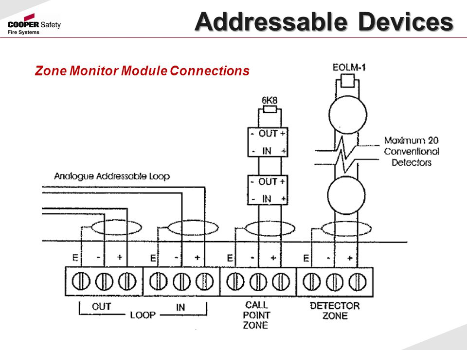 Addressable Devices Zone Monitor Module Connections