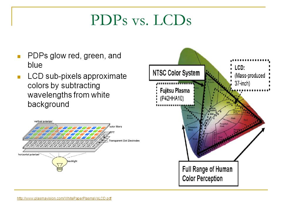PDPs vs. LCDs PDPs glow red, green, and blue