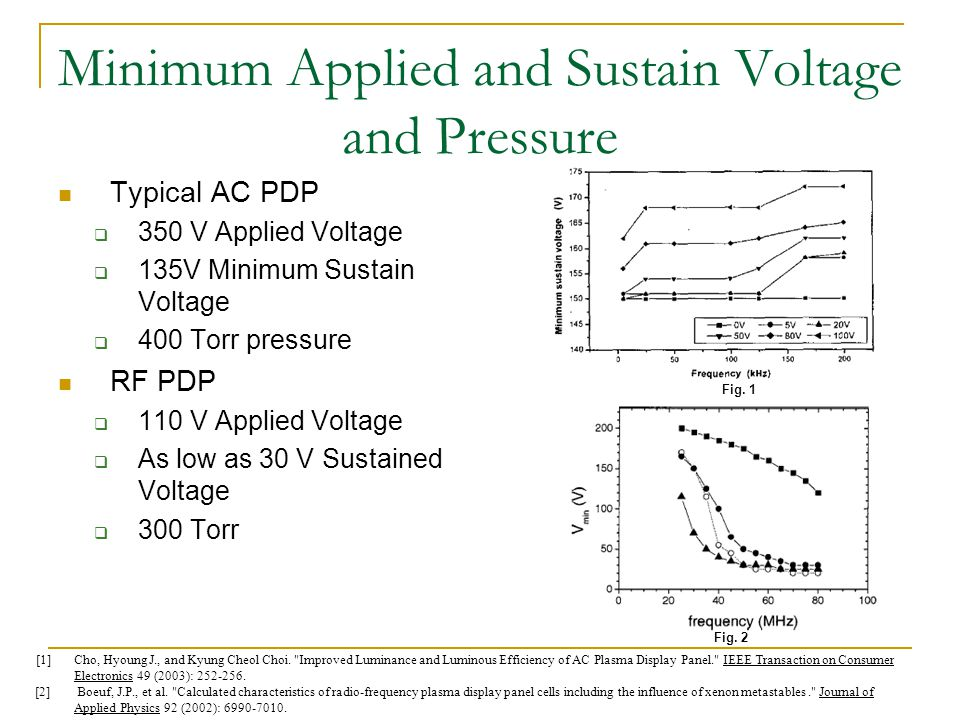 Minimum Applied and Sustain Voltage and Pressure