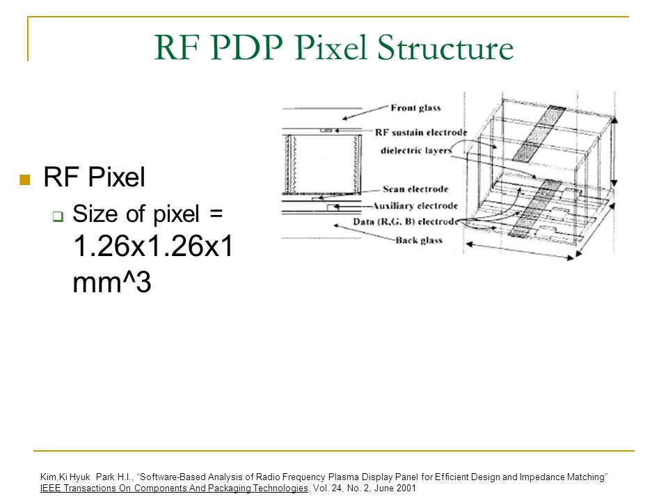 RF PDP Pixel Structure RF Pixel Size of pixel = 1.26x1.26x1 mm^3