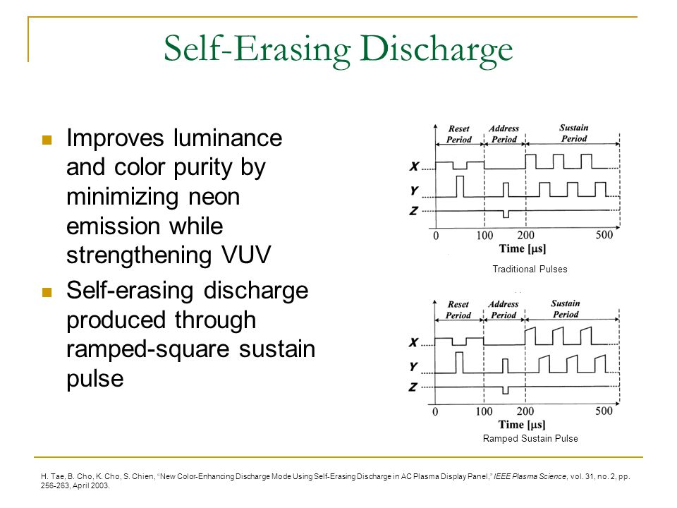 Self-Erasing Discharge