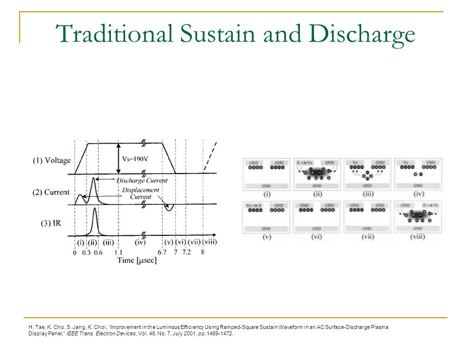 Traditional Sustain and Discharge