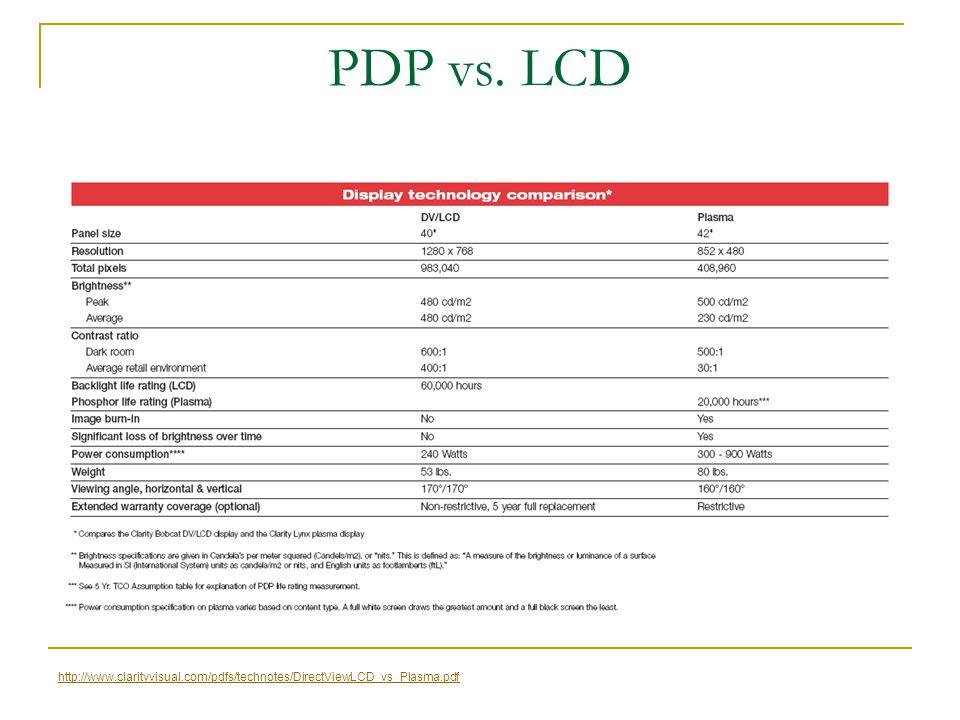 PDP vs. LCD http://www.clarityvisual.com/pdfs/technotes/DirectViewLCD_vs_Plasma.pdf
