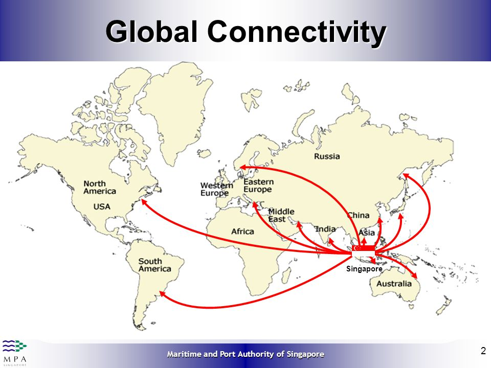 Global Connectivity Singapore