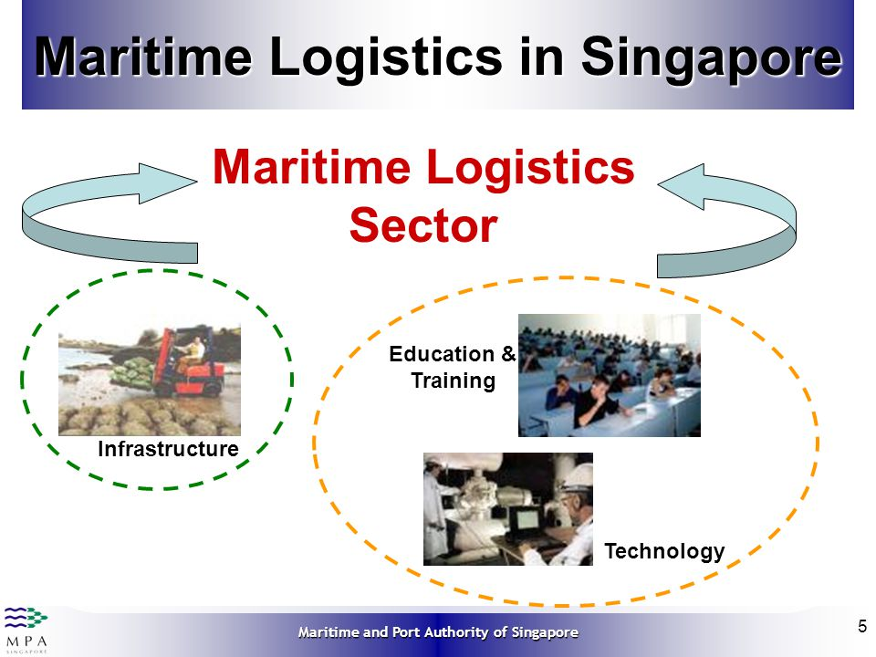 Maritime Logistics in Singapore