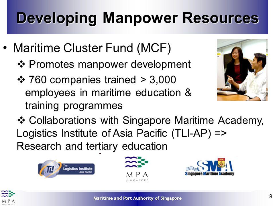 Developing Manpower Resources
