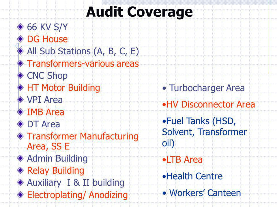 Audit Coverage 66 KV S/Y DG House All Sub Stations (A, B, C, E)