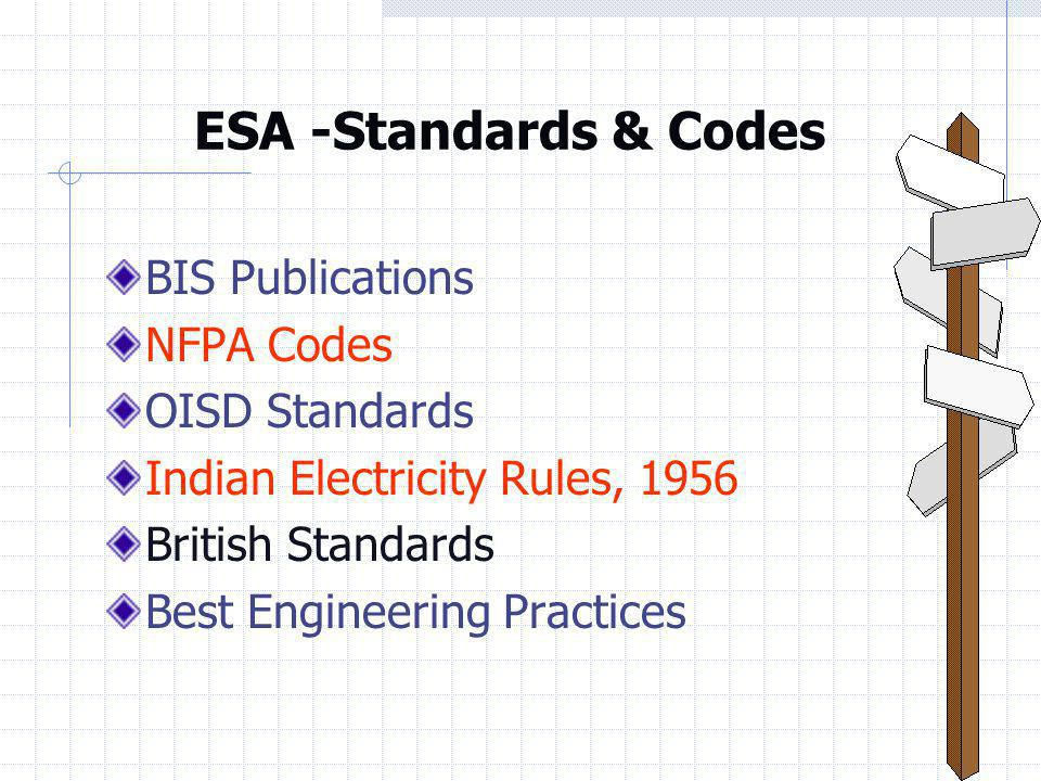 ESA -Standards & Codes BIS Publications NFPA Codes OISD Standards