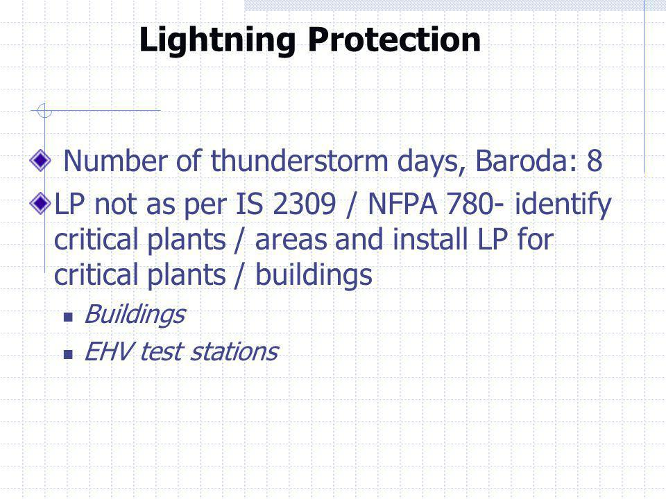 Lightning Protection Number of thunderstorm days, Baroda: 8