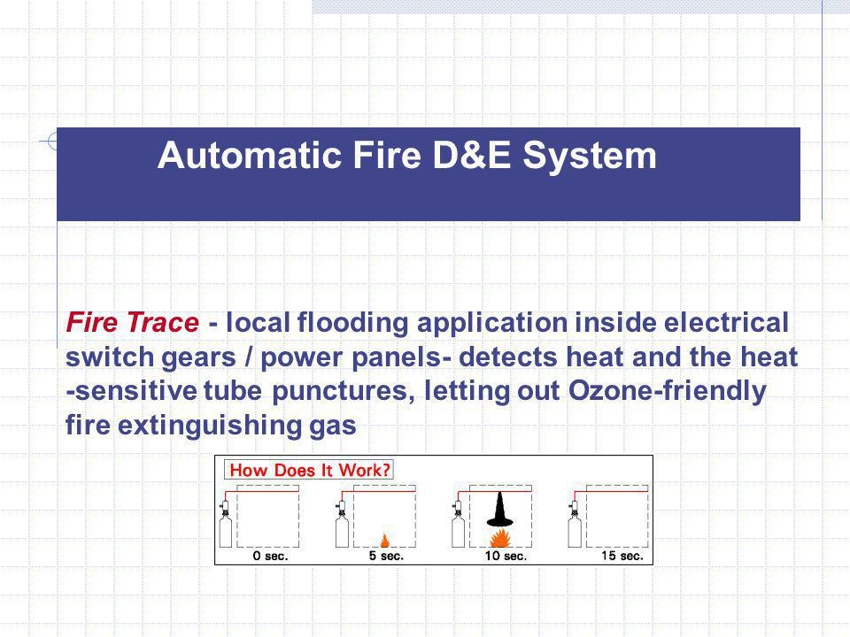 Automatic Fire D&E System
