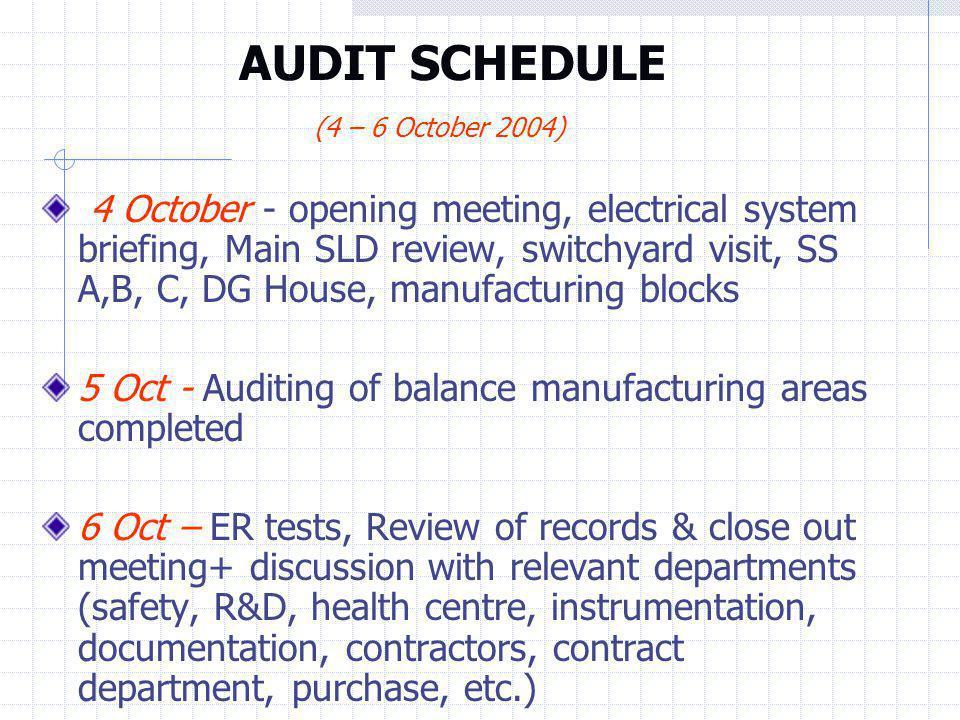 AUDIT SCHEDULE (4 – 6 October 2004)