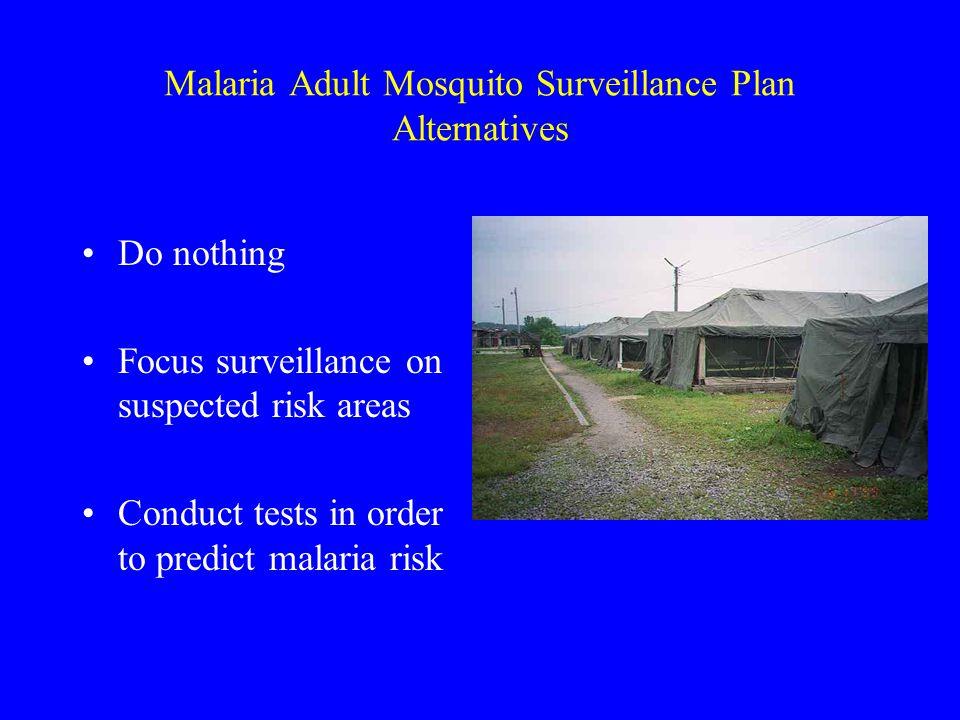 Malaria Adult Mosquito Surveillance Plan Alternatives