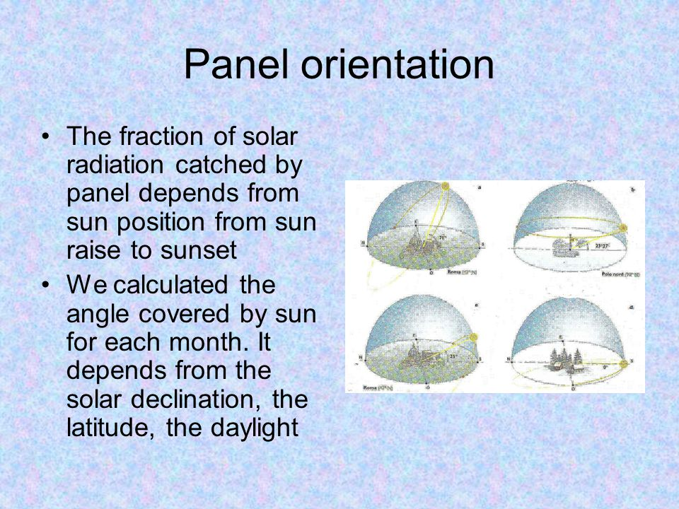 Panel orientation The fraction of solar radiation catched by panel depends from sun position from sun raise to sunset.