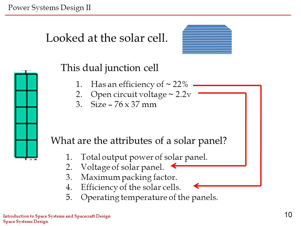 Looked at the solar cell.