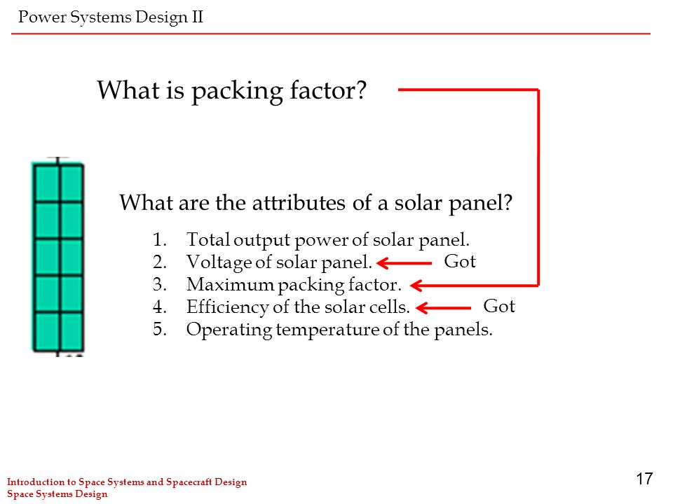 What is packing factor What are the attributes of a solar panel