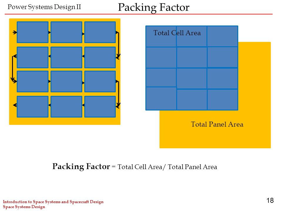 Packing Factor Packing Factor = Total Cell Area/ Total Panel Area