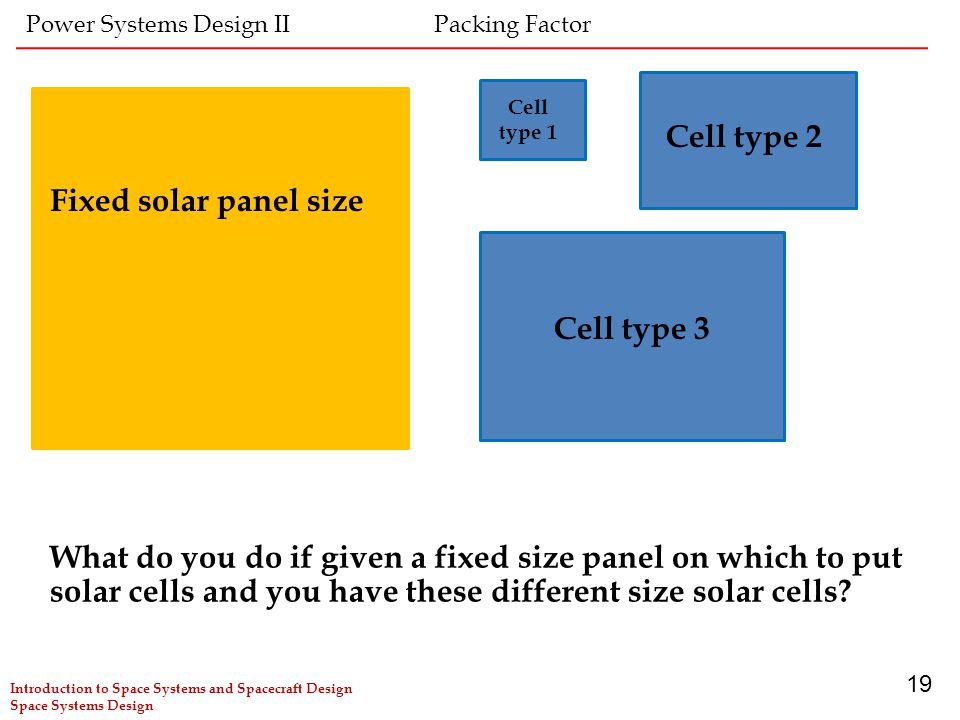 Cell type 2 Fixed solar panel size Cell type 3