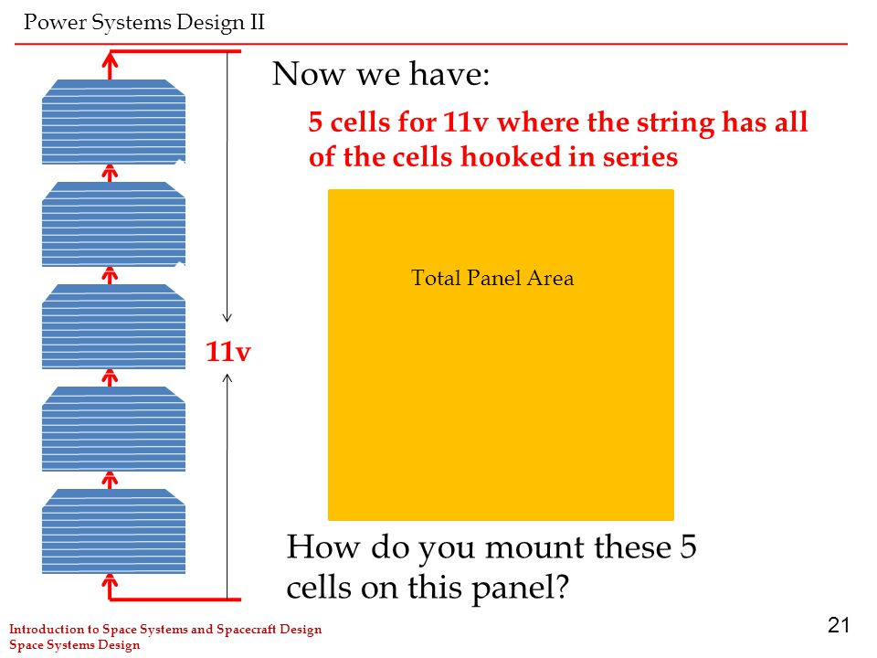 How do you mount these 5 cells on this panel