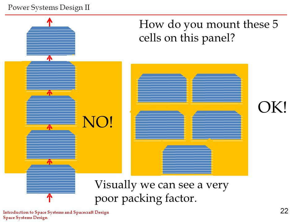 OK! NO! How do you mount these 5 cells on this panel