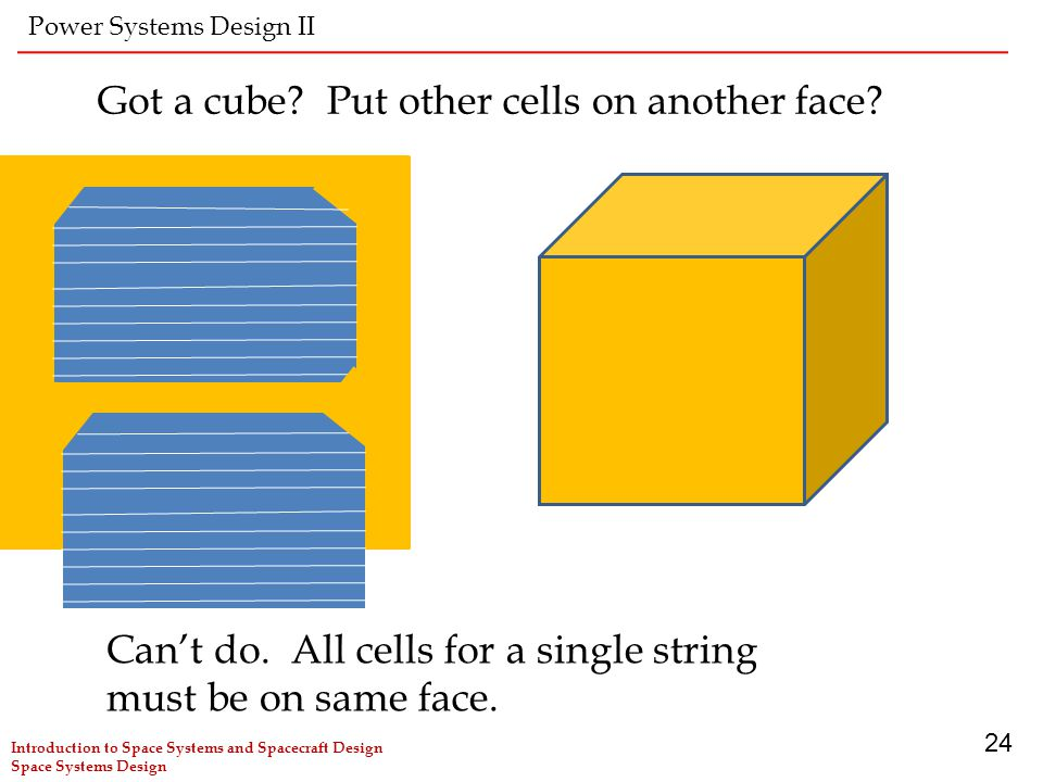 Got a cube Put other cells on another face