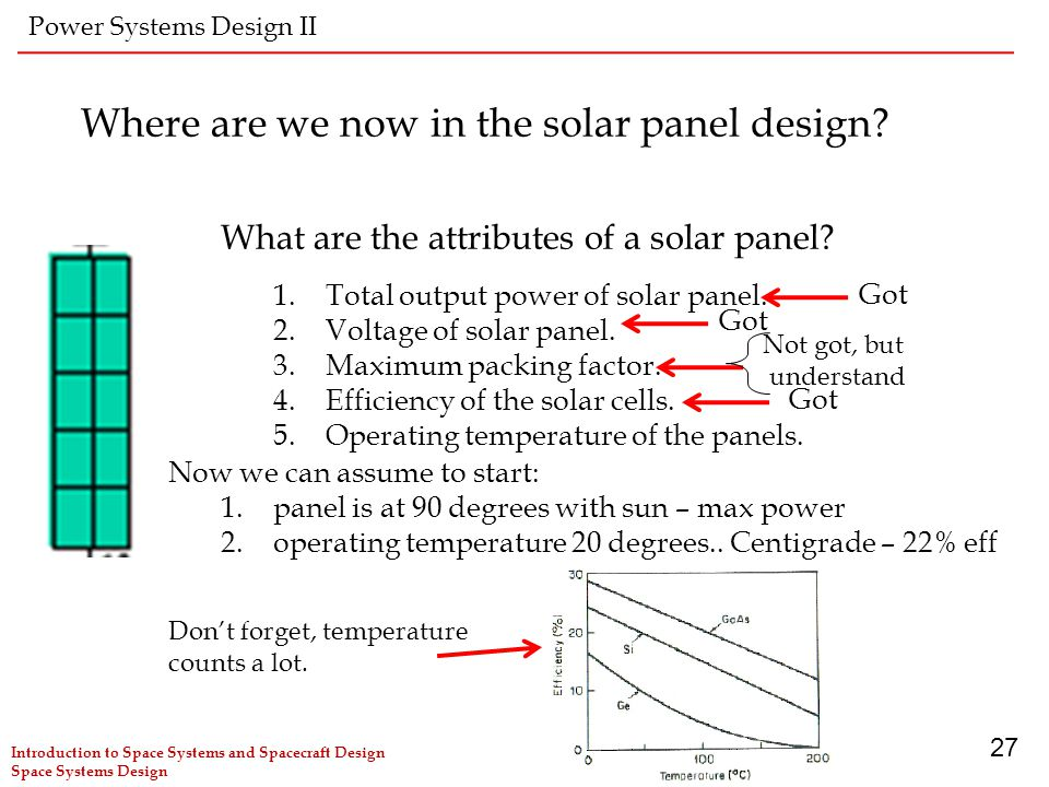Where are we now in the solar panel design