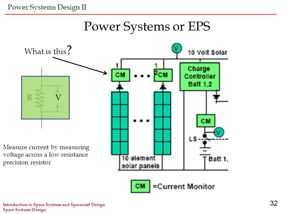 Power Systems or EPS What is this R V Power Systems Design II 32